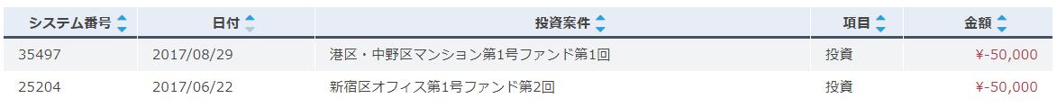 オーナーズブック1708明細