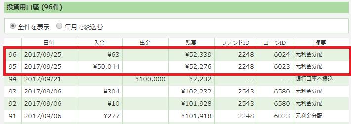 maneo(マネオ)20170925