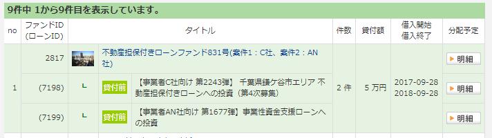 maneo(マネオ)再投資20170925