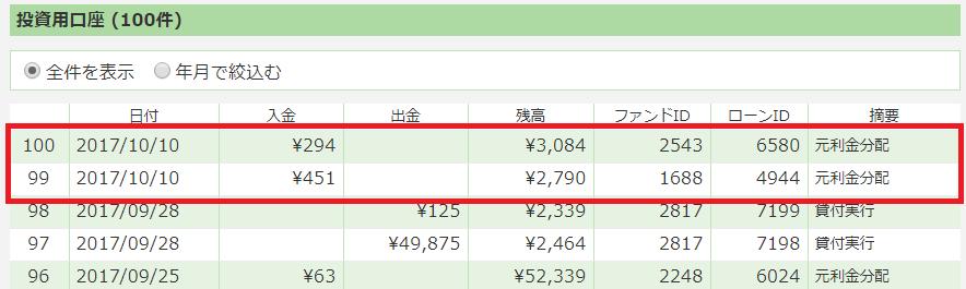 maneo(マネオ)運用明細201710