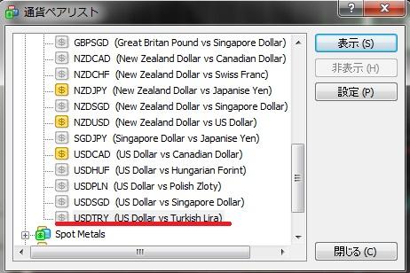 通貨ペアリスト画面でUSDTRYを選択