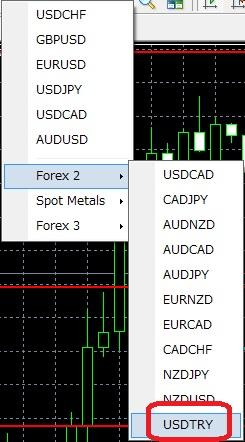 チャートを表示したい通貨ペアを選択
