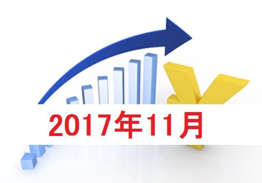 ソーシャルレンディング投資まとめ201711