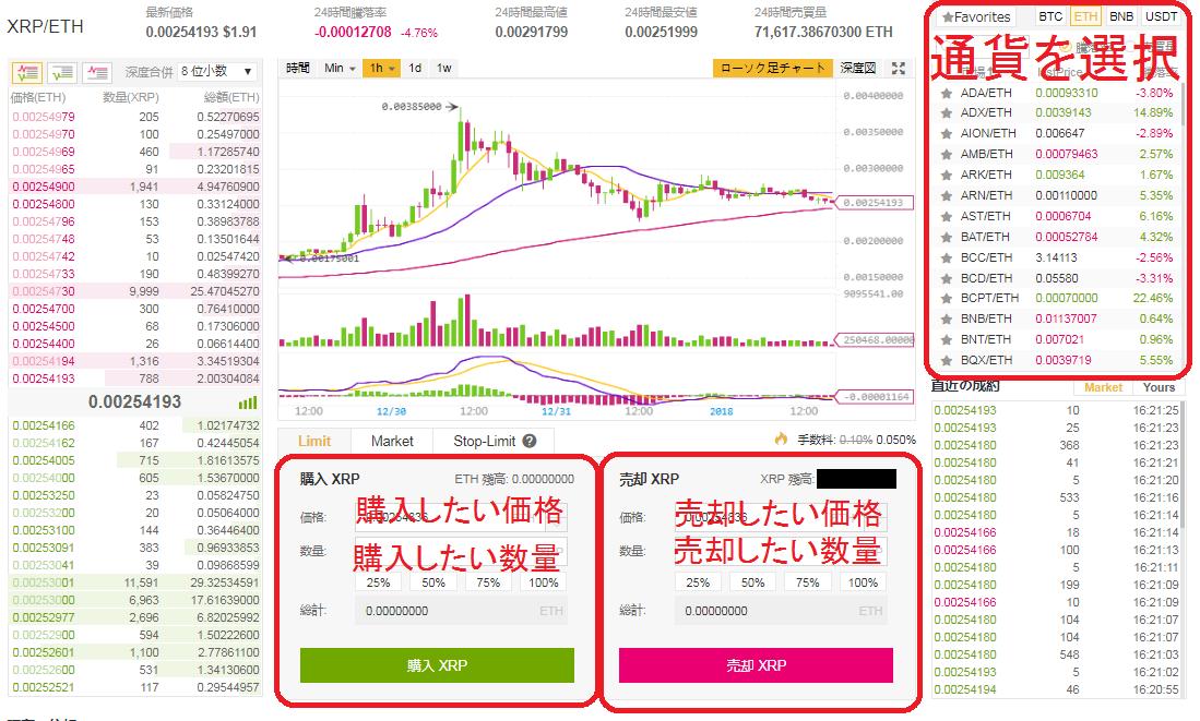 仮想通貨の売買画面