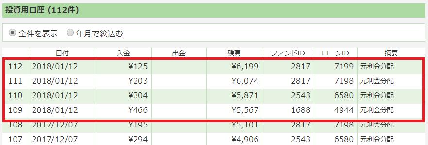 マネオ明細201801