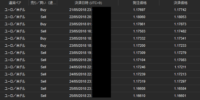 FXトレード結果2018年5月26日