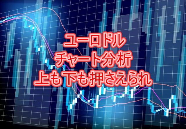ユーロドルチャート分析